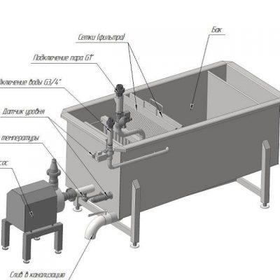 Оборудование для обработки кишечного сырья (Беларусь)