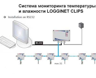 sistema-kontrolya-temperatury-i-vlazhnosti-logginet-clips